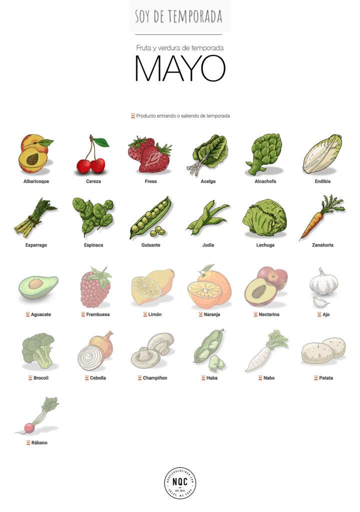 Fruta y verdura de temporada mayo.