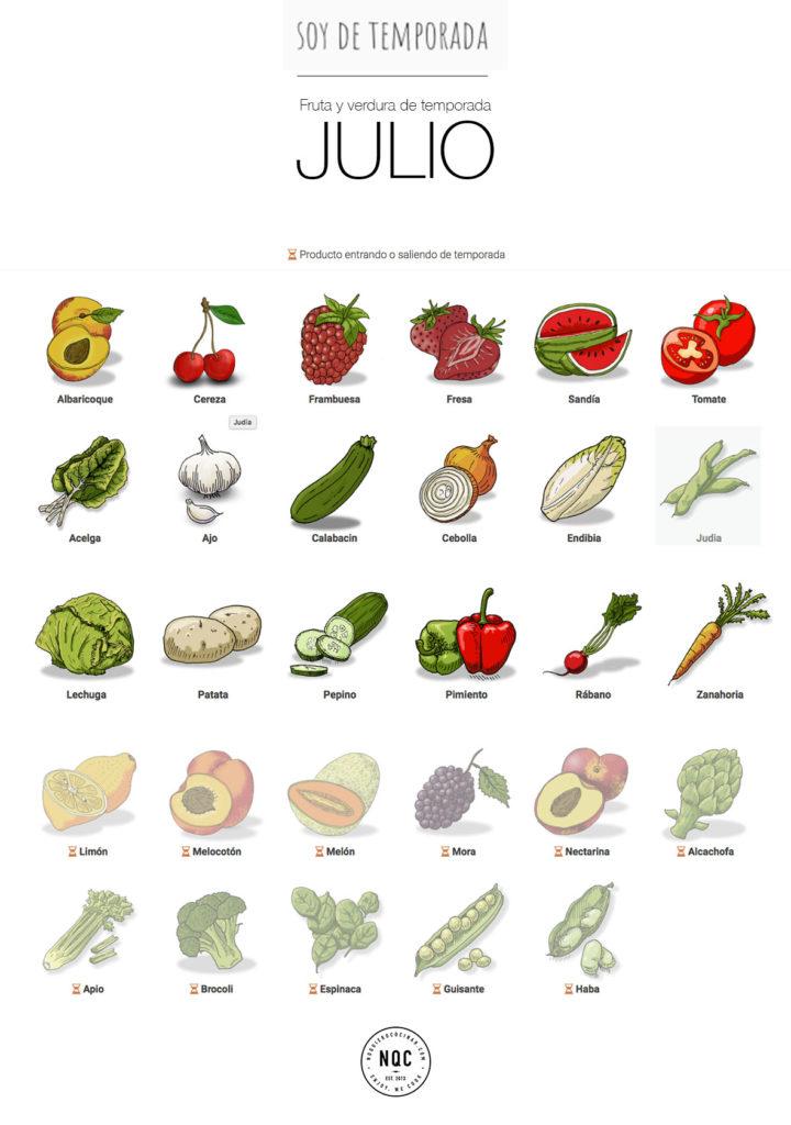 Fruta y Verdura temporada Julio · NoQuieroCocinar.com